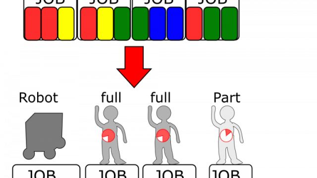 エージェントはなにを助けるか:「変なホテル」における労働の分析